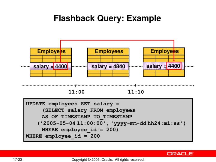 Flashback Query: Example
