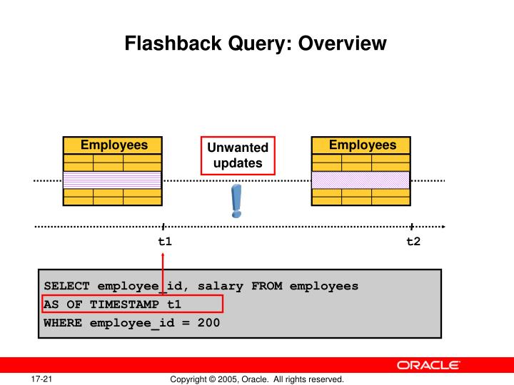 Flashback Query: Overview