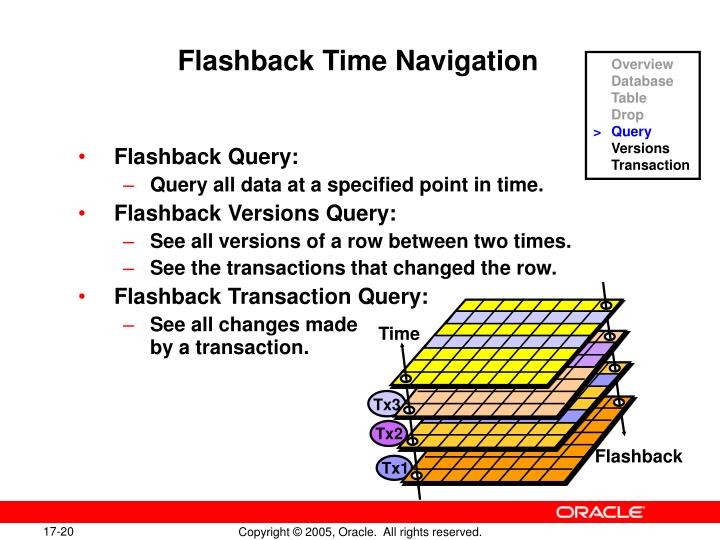 Flashback Time Navigation