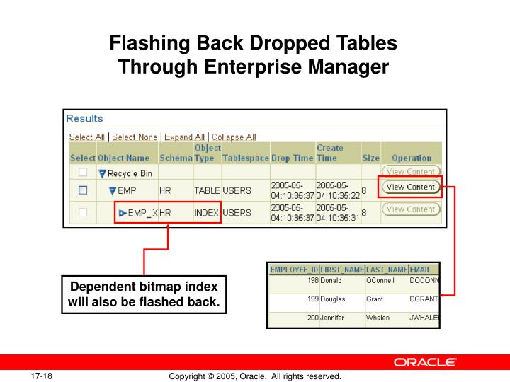 Flashing Back Dropped Tables