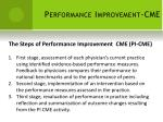 performance improvement cme