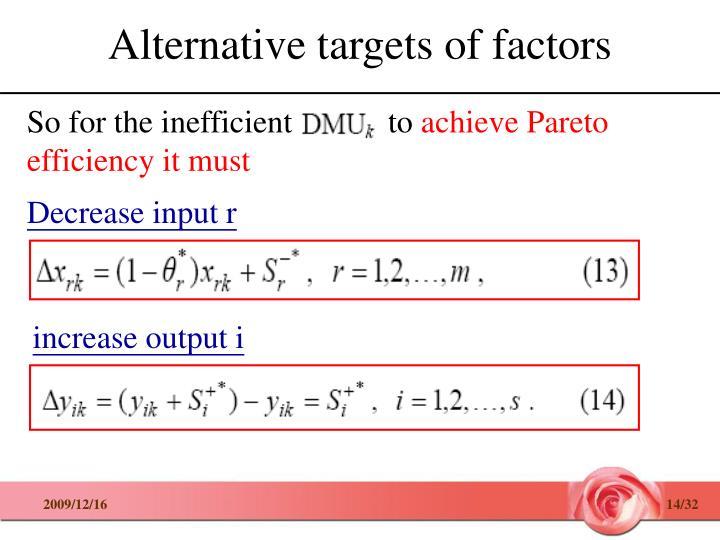 Alternative targets of factors