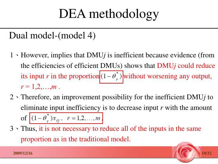 DEA methodology