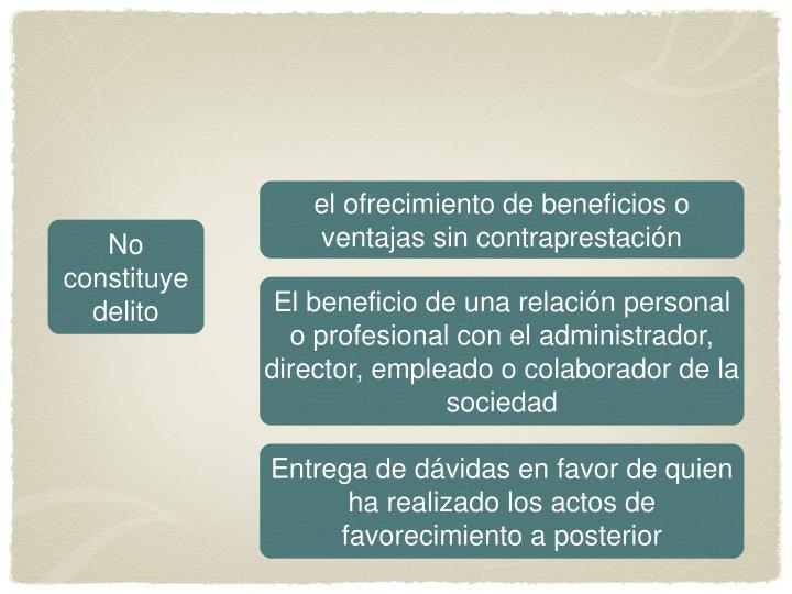 el ofrecimiento de beneficios o ventajas sin contraprestación