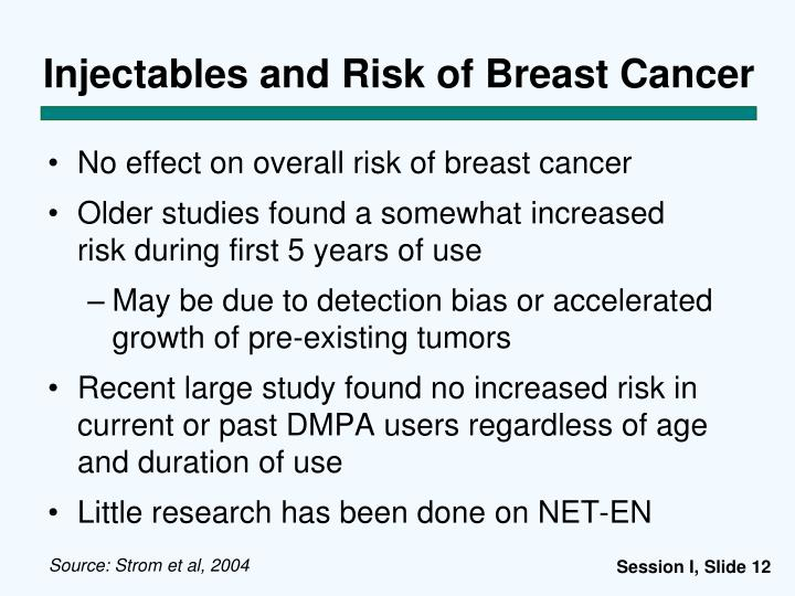 Injectables and Risk of Breast Cancer