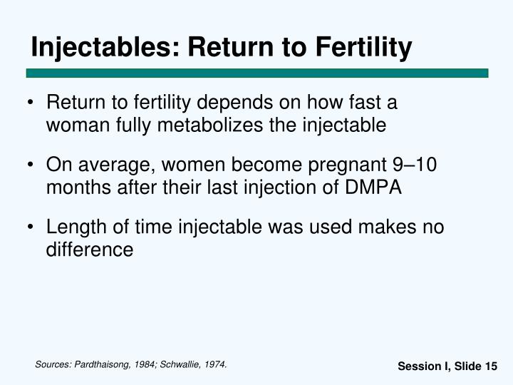 Injectables: Return to Fertility