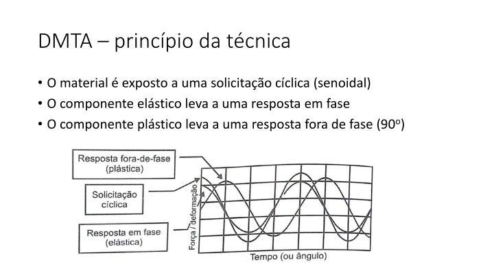 DMTA – princípio da técnica