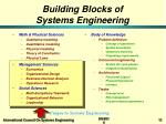 building blocks of systems engineering