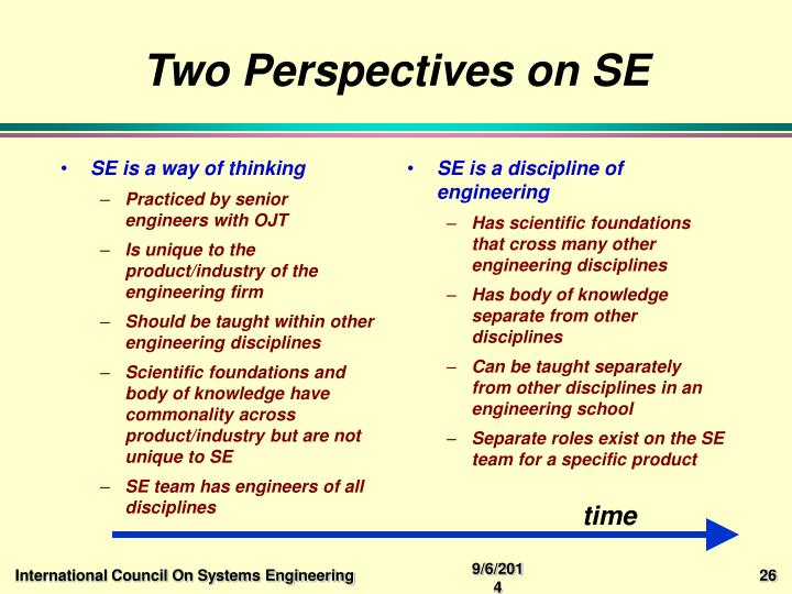 SE is a way of thinking