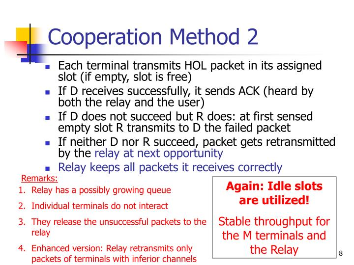 Cooperation Method 2