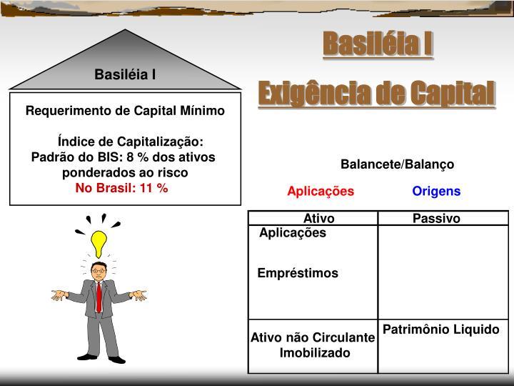 Basiléia I