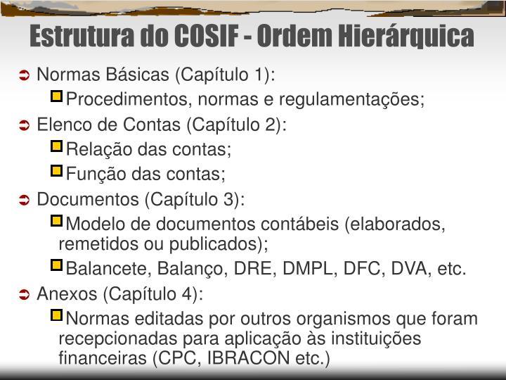 Estrutura do COSIF - Ordem Hierárquica