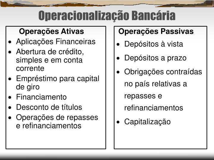 Operações Ativas