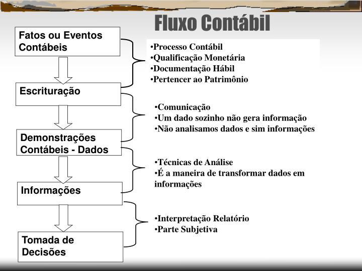 Fluxo Contábil