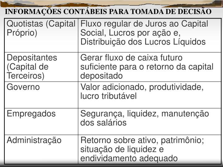 INFORMAÇÕES CONTÁBEIS PARA TOMADA DE DECISÃO