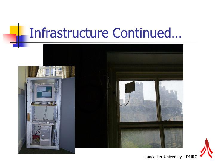 Infrastructure Continued…