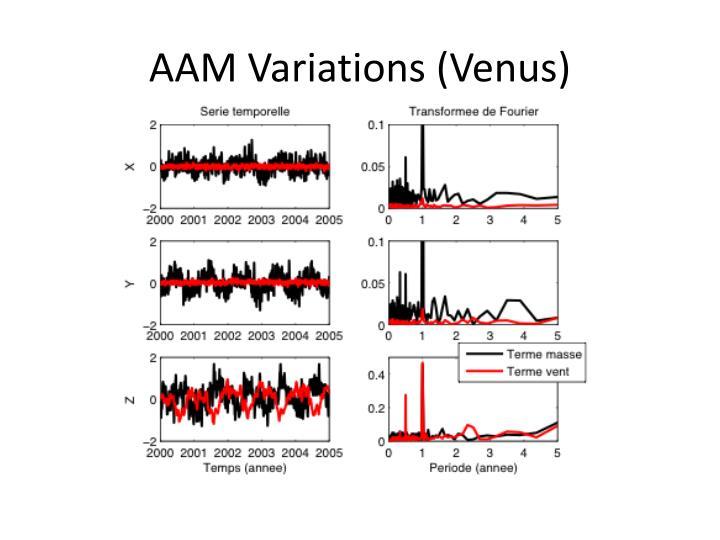 AAM Variations