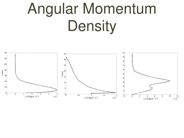 Angular Momentum Density