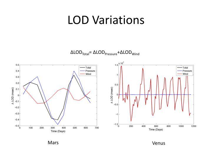LOD Variations