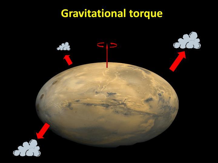 Gravitational torque