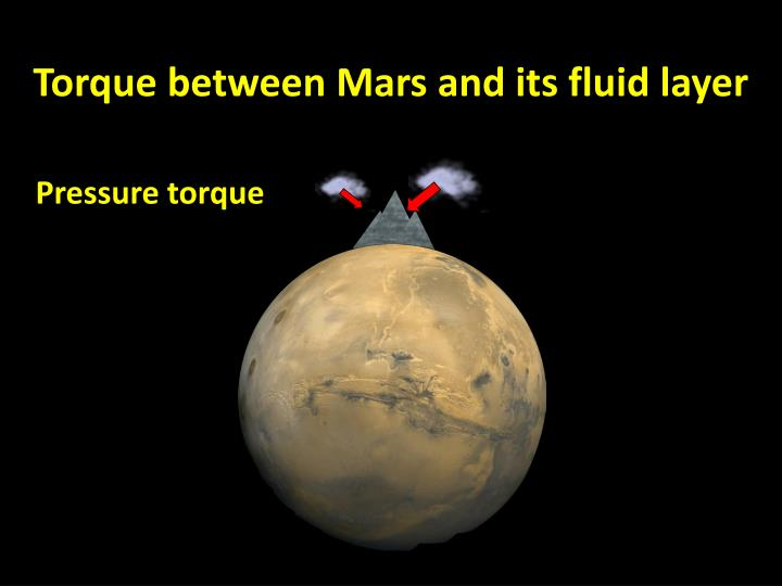 Torque between Mars and its fluid layer