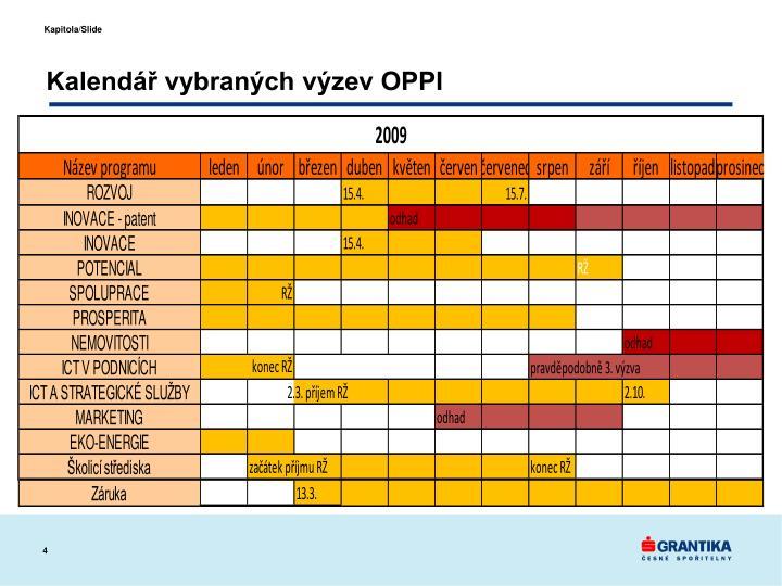 Kalendář vybraných výzev OPPI