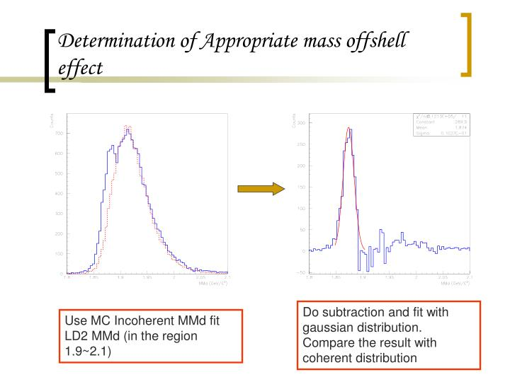 Determination of Appropriate mass offshell effect