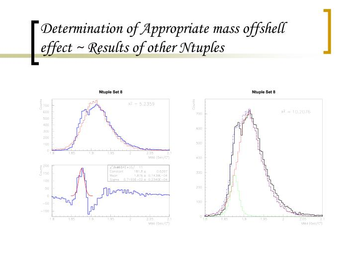 Determination of Appropriate mass offshell effect ~ Results of other Ntuples