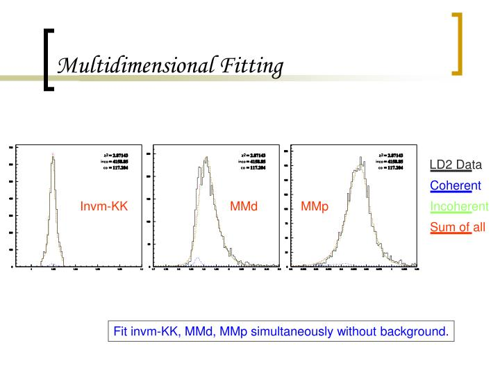 Multidimensional Fitting