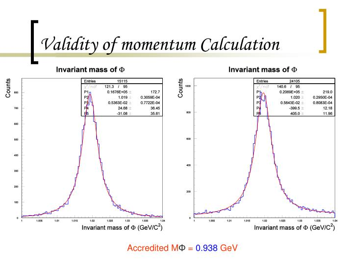 Validity of momentum Calculation