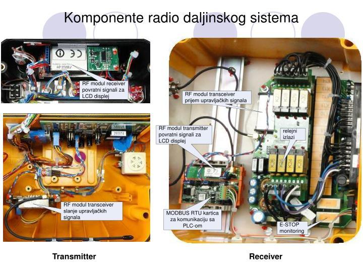 Komponente radio daljinskog sistema