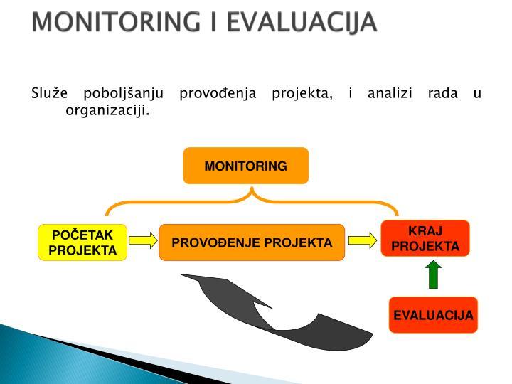 MONITORING I EVALUACIJA