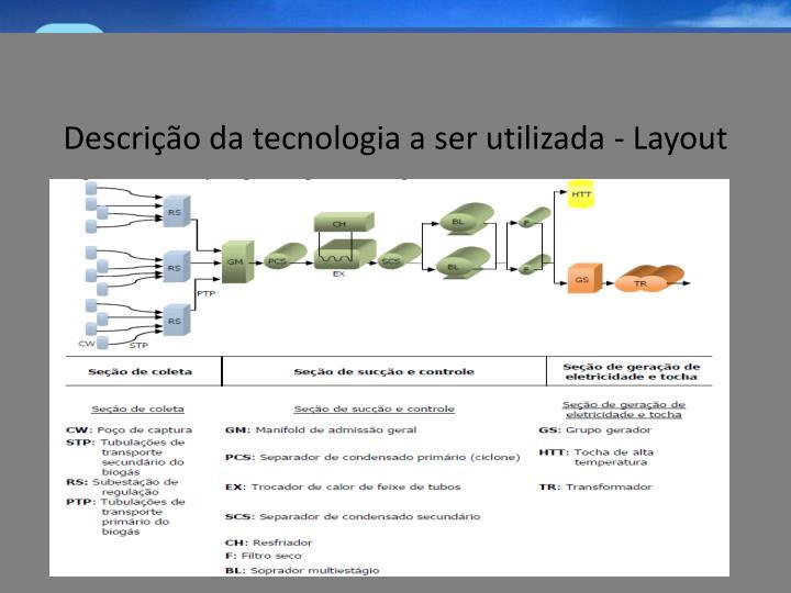 Descrição da tecnologia a ser utilizada - Layout