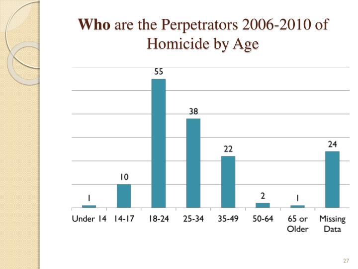 an analysis of the teenage homicides in the united states Washington — suicide in the united states has surged to the highest levels in nearly 30 years, a federal data analysis has found, with increases in every age group except older adults the rise .