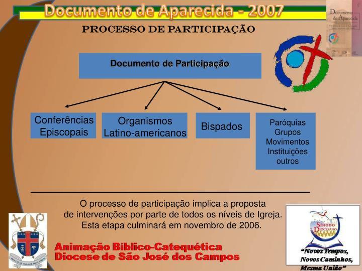 PROCESSO DE PARTICIPAÇÃO