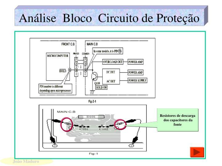 Análise  Bloco  Circuito de Proteção