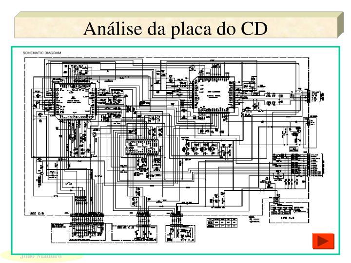Análise da placa do CD