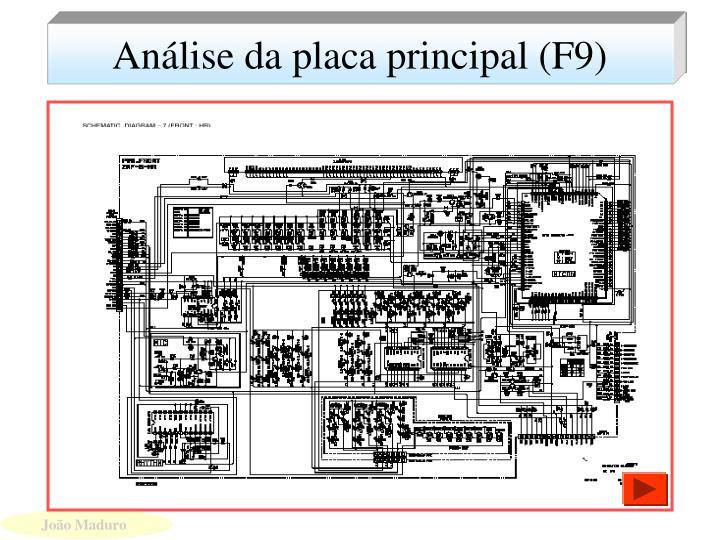 Análise da placa principal (F9)
