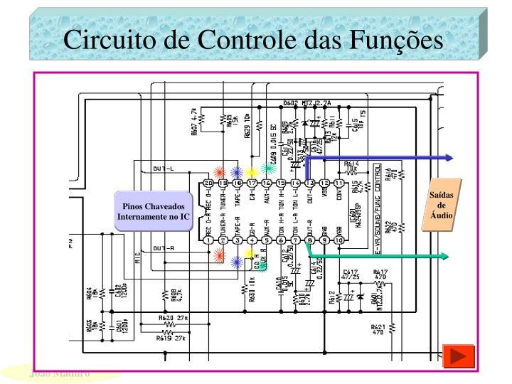 Circuito de Controle das Funções