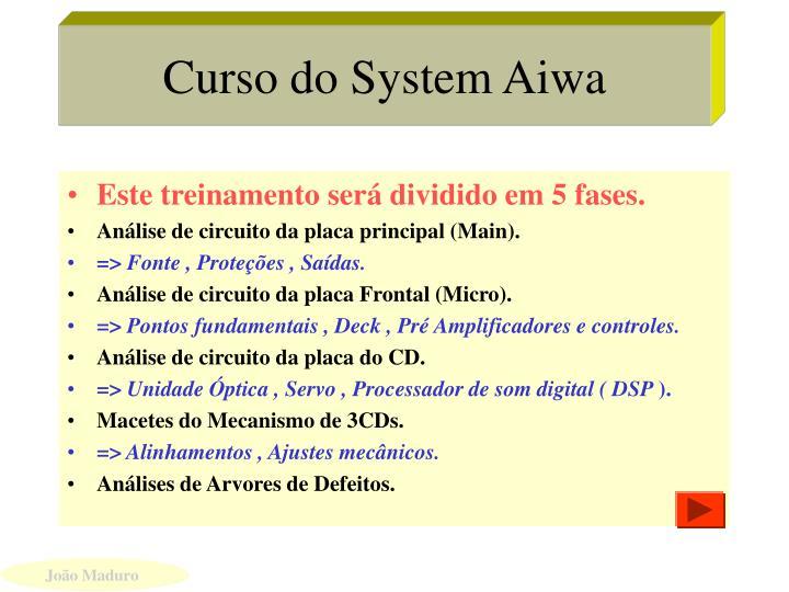 Curso do System Aiwa