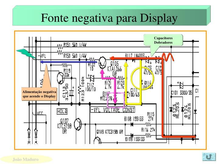 Fonte negativa para Display