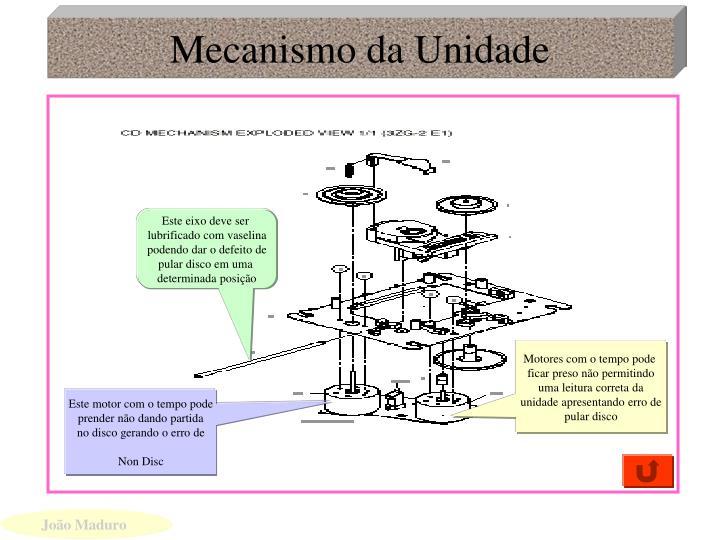Mecanismo da Unidade