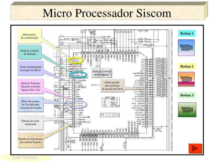 Micro Processador Siscom