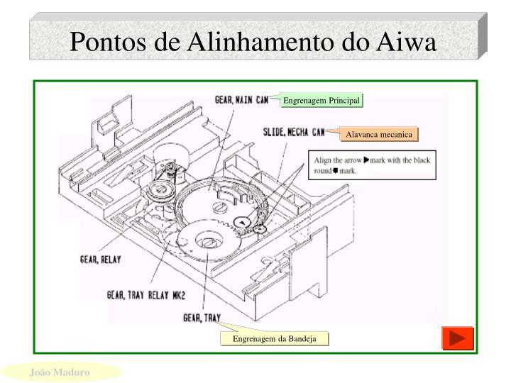 Pontos de Alinhamento do Aiwa