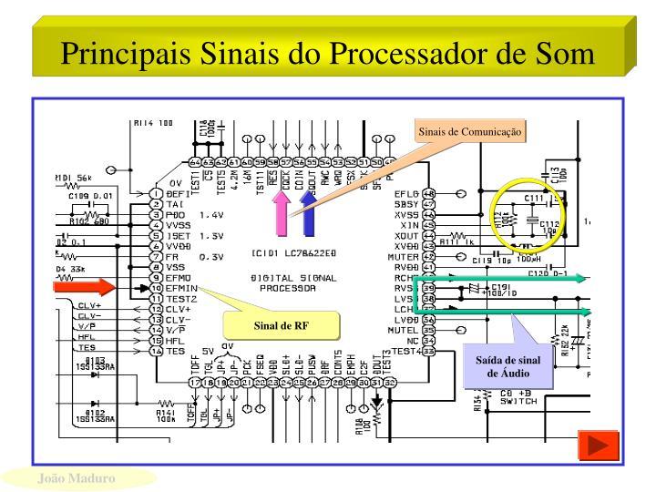 Principais Sinais do Processador de Som