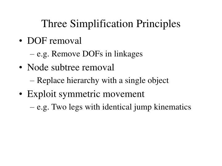 Three Simplification Principles