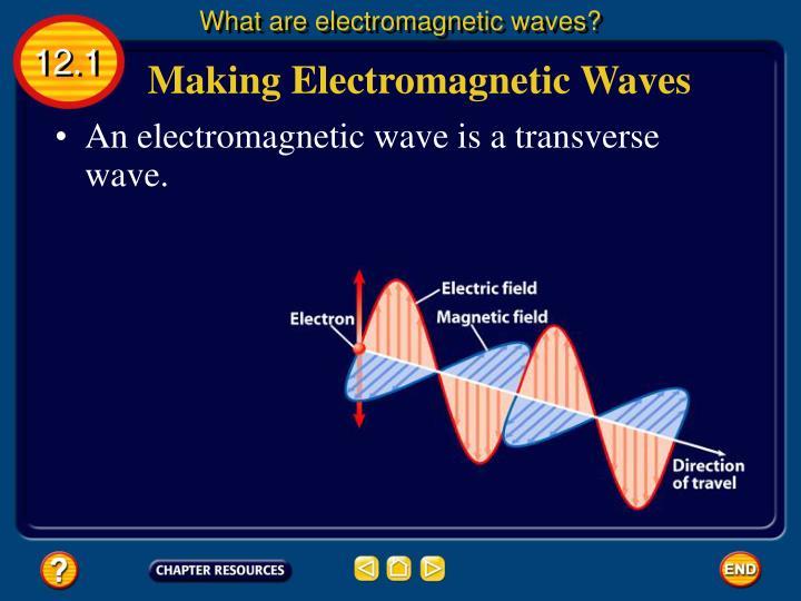 What are electromagnetic waves?
