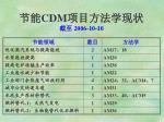 cdm 2006 10 101