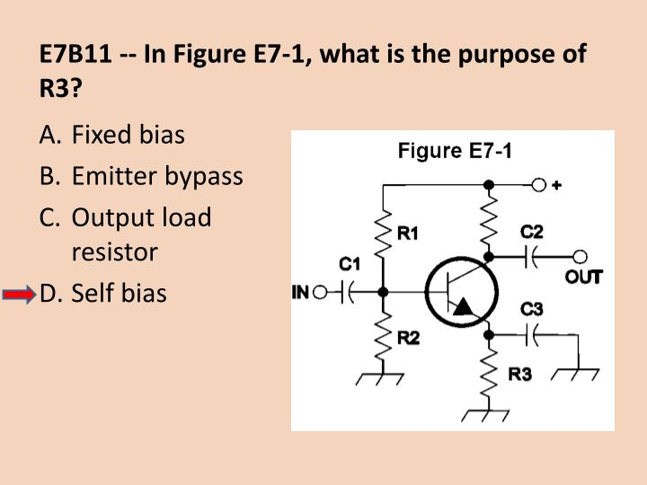 E7B11 -- In Figure E7-1, what is the purpose of R3?