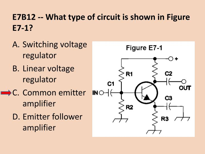 E7B12 -- What type of circuit is shown in Figure E7-1?